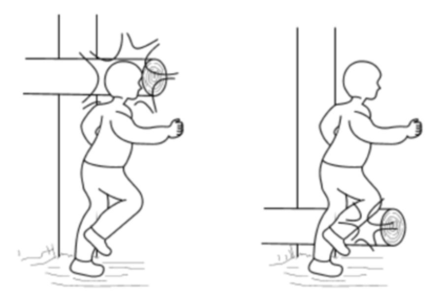 无动力类安全标准+游乐场潜在危险障碍